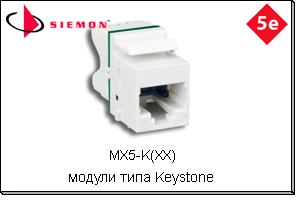 MX5-K(XX) Siemon Madex