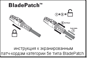 BladePatch
