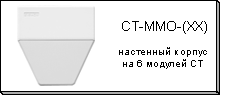 Siemon CT серия