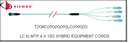 LC to MTP 4 X 10G HYBRID EQUIPMENT CORDS