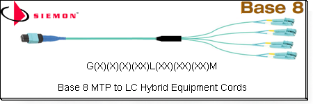 Base 8 MTP to LC Hybrid Equipment Cords