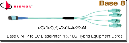 Base 8 MTP to LC BladePatch 4 X 10G Hybrid Equipment Cords