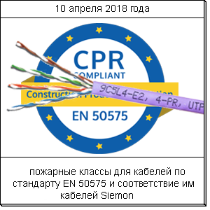 EN 50575 CPR ( Construction Product Regulation )